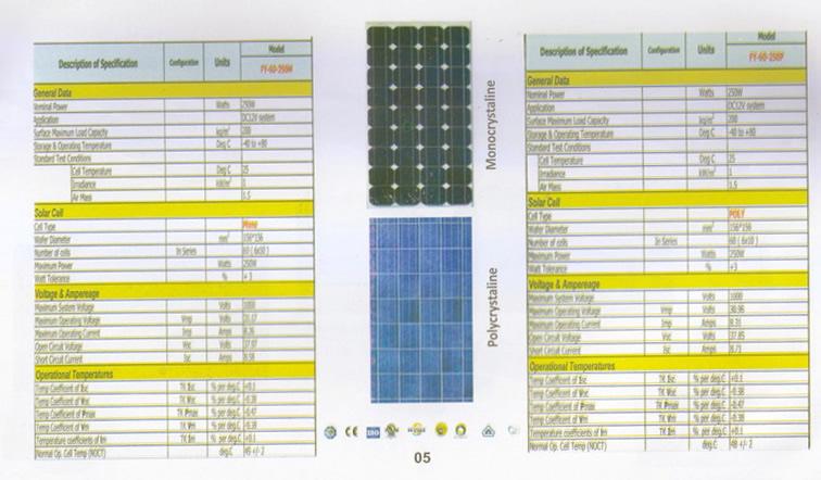 Solar Harvesting