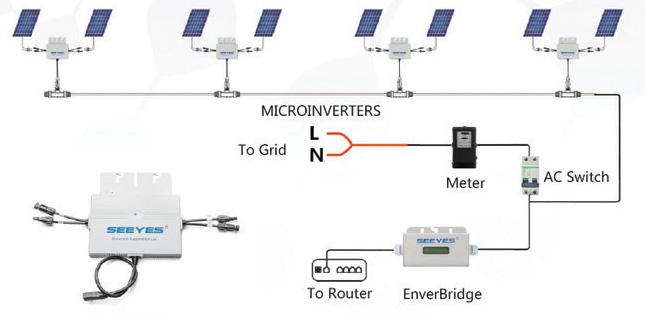 microinverter